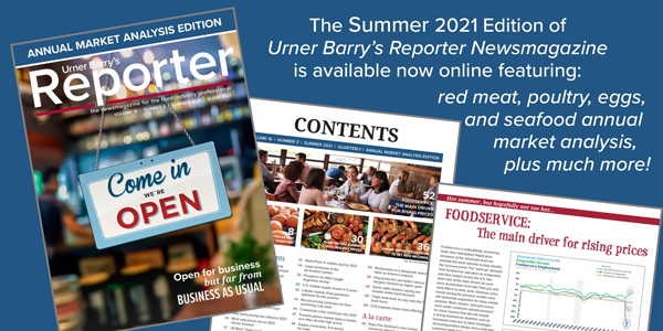 Urner Barrys Reporter Summer 2021 Issue Released; Read It Online For Free Now
