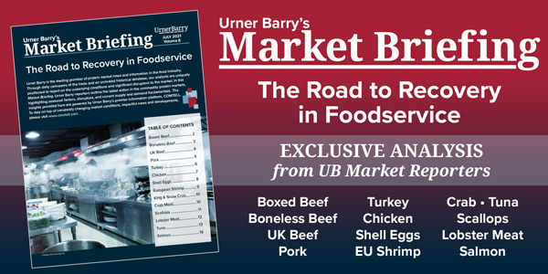 Market Briefing: The Road to Recovery in Foodservice