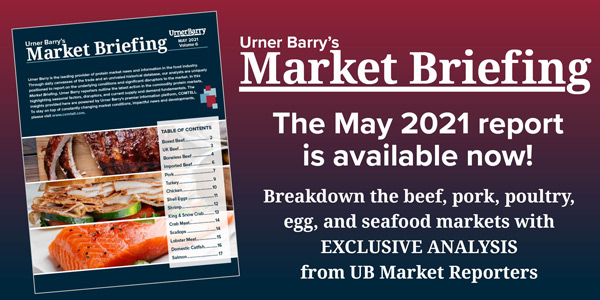 Summer is Almost Here and UB Has the Scoop on Market Trends Heading into MDW