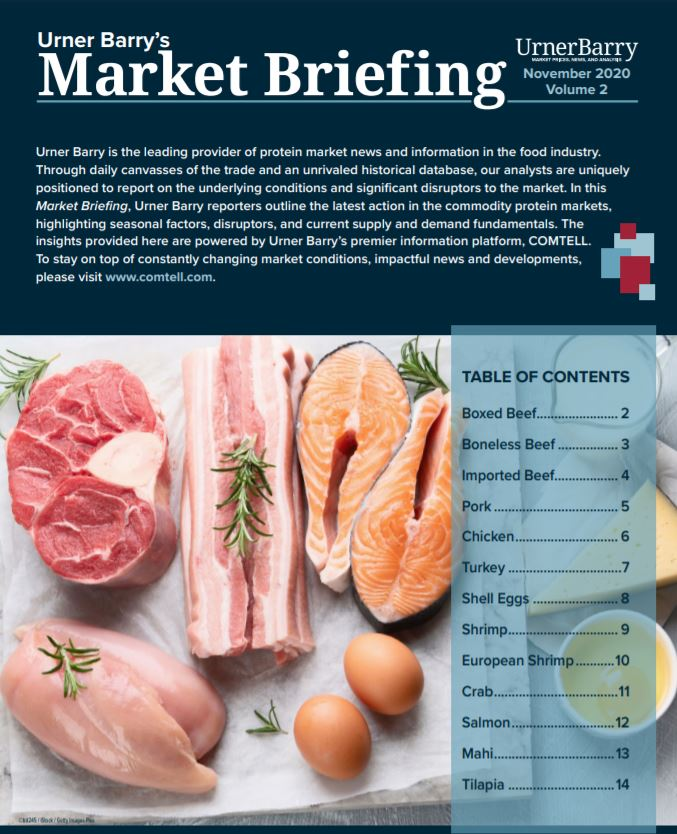 Top Meat, Poultry, Egg and Seafood Price Action Broken Down in the Latest Market Briefing