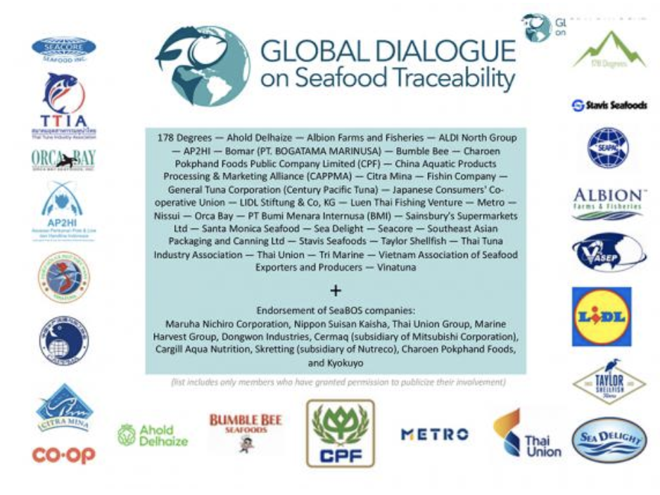 Push to Standardize Traceability Efforts Launched by Retailers and International Seafood Companies