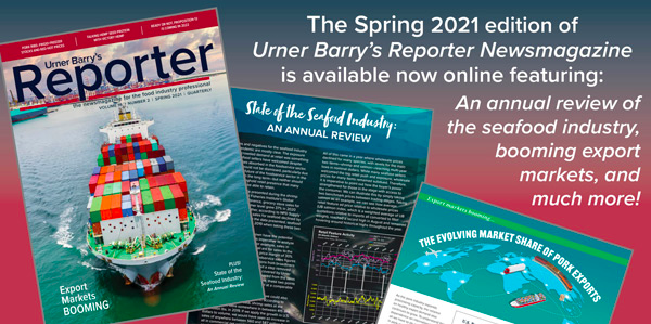 Urner Barrys Reporter Spring 2021 Issue Released; Read It Online For Free Now