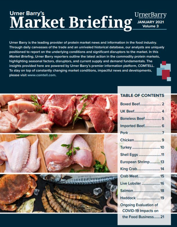The Latest Market Briefing is Here!
